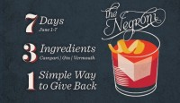 What are you doing this Negroni Week?